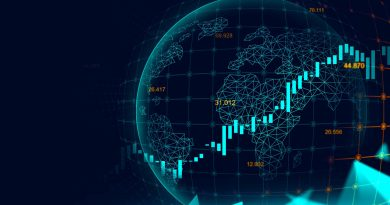 The Main Markets of Commodities Futures Trading